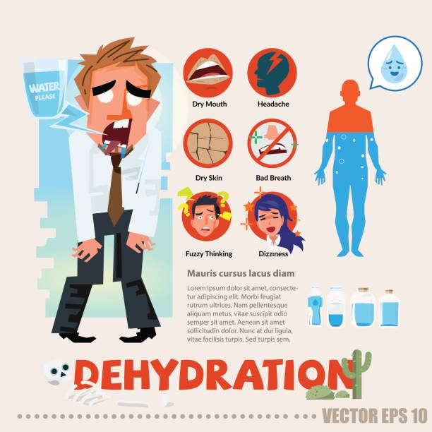 How to Prevent a Dry Mouth?